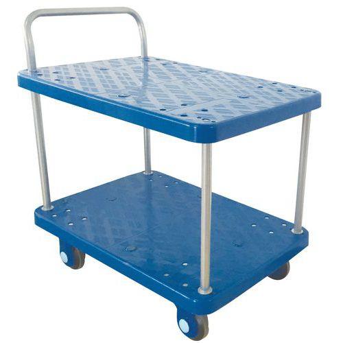 Trillebord av plast Manutan 300 kg